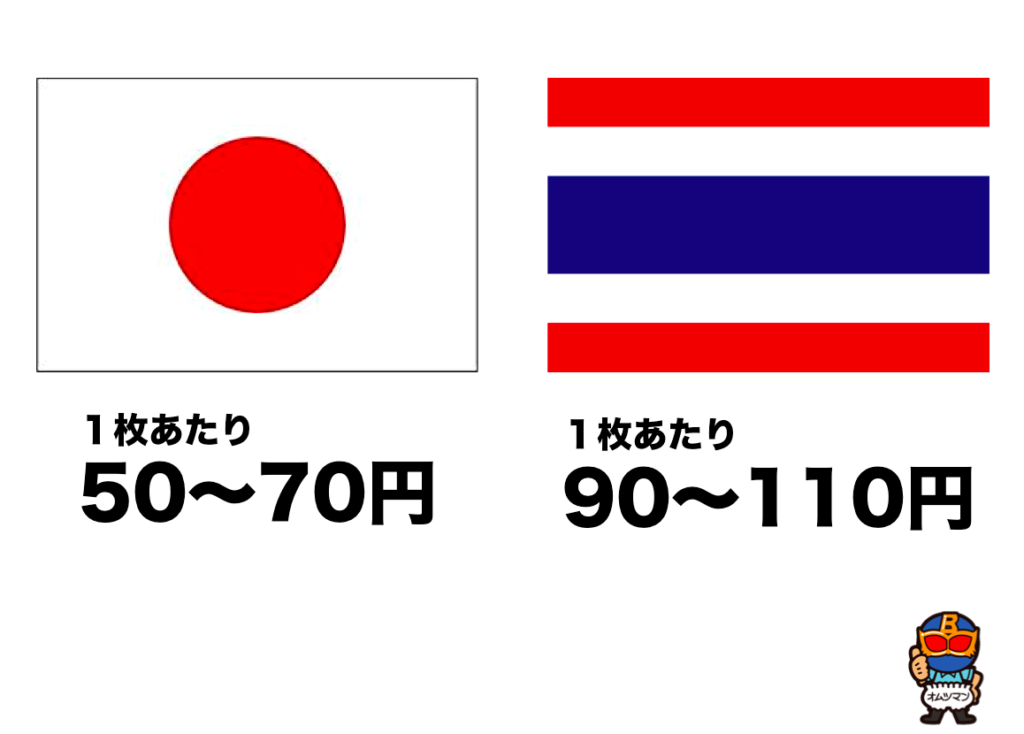 タイと日本の比較 おむつ価格比較